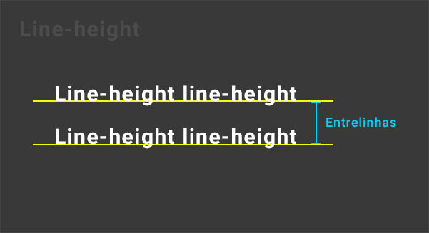 line-height