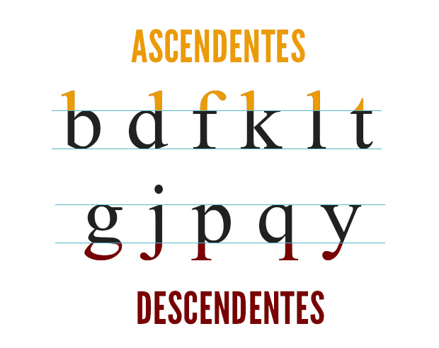 ascendentes-descendentes