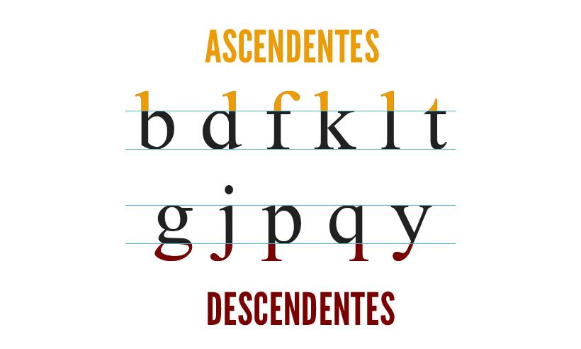 tipografia: ascendente e descendente