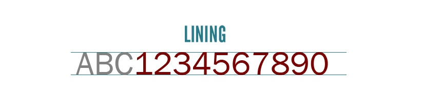 tipografia:lining