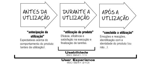 Ux_Usability
