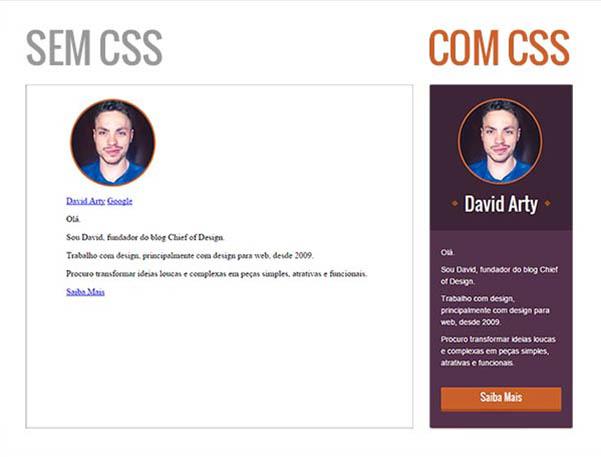 sem CSS, com CSS