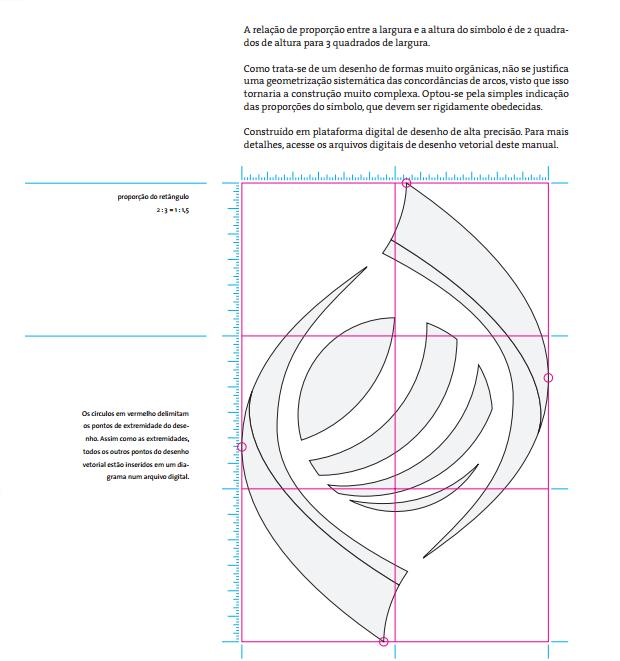 exemplo de aplicação da marca grade de construção -imagem retirada da página de apresentação do manual de marca da UNB - Universidade de Brasília