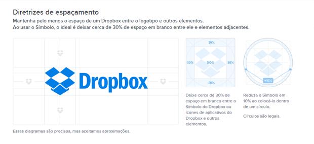 exemplo de aplicação da marca área livre - imagem retirada da página de diretrizes e espaçamentos do manual de marca do Dropbox