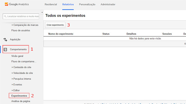 experimentos google analytics
