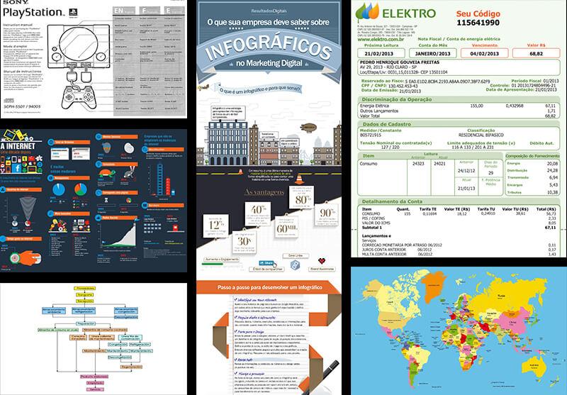 exemplos de design de informação