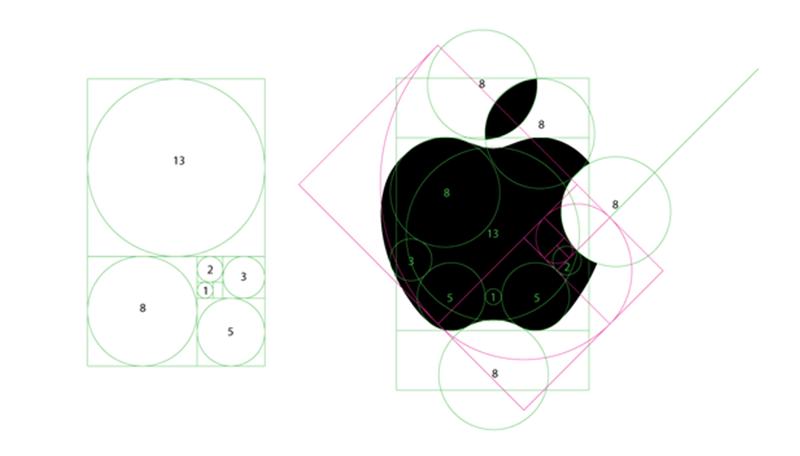 proporção áurea - logo da apple com a proporção áurea