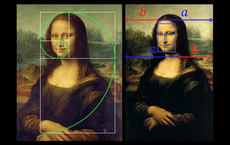 Mona Lisa com a proporção áurea