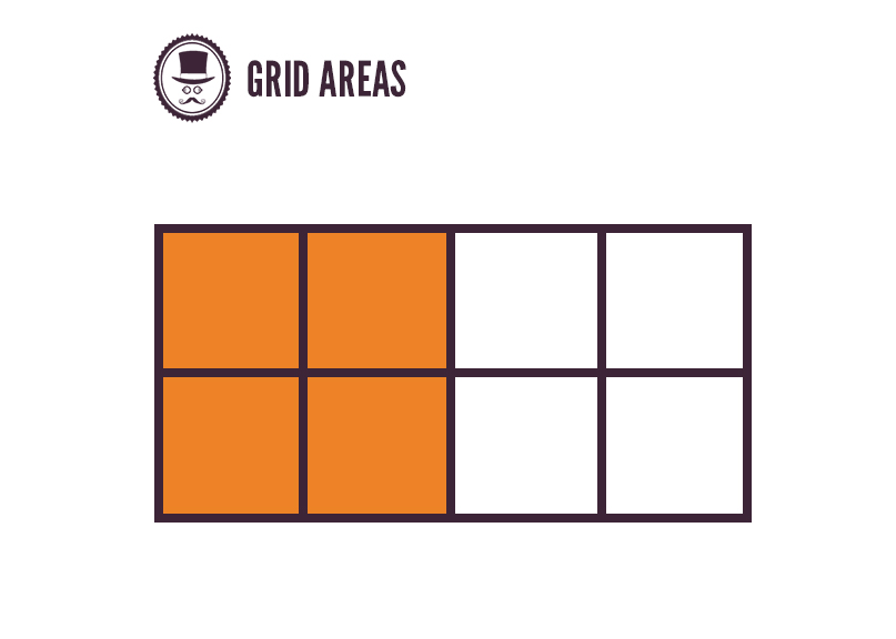Grid Areas