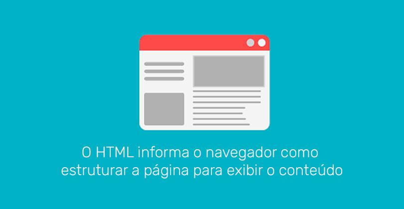 Para que serve o HTML?