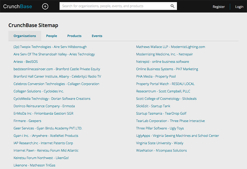 mapa do site HTML