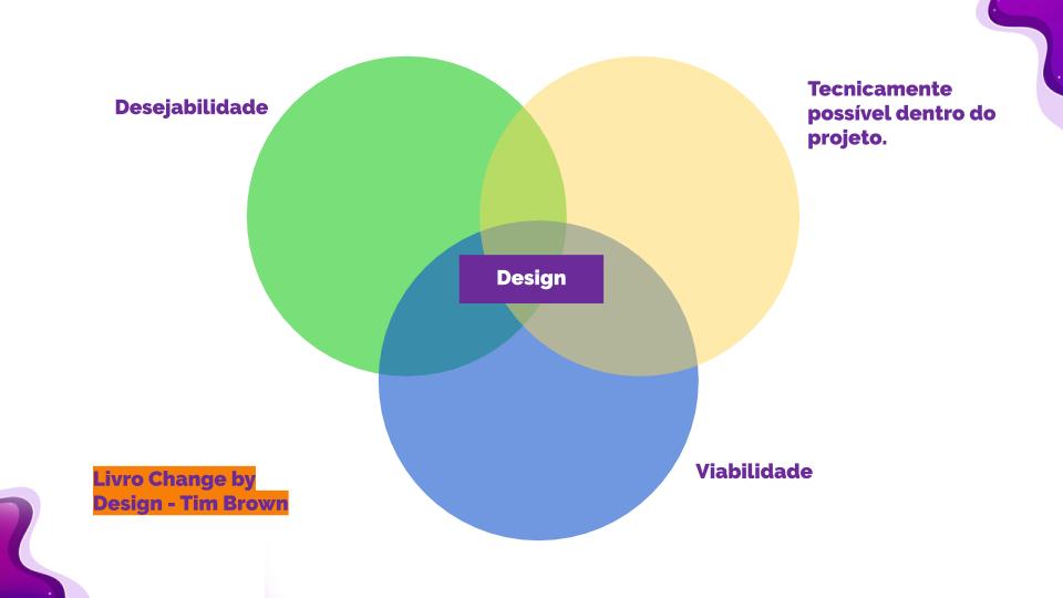 Pontos de Conversão do Design Thinking: Desejabilidade, Tecnicalidade e Viabilidade